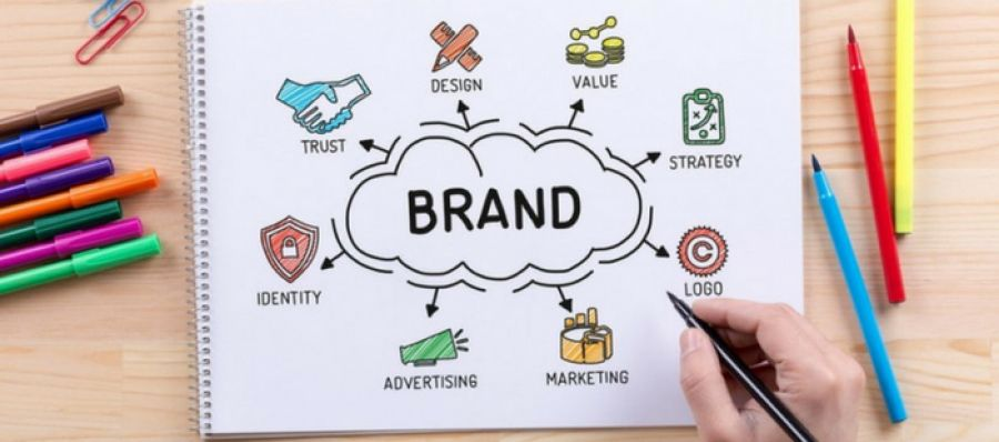 اهداف و تعریف علایم تجاری