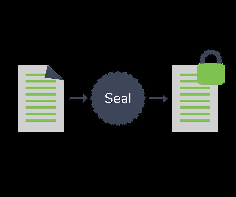 فرایند اعطای نماد اعتماد الکترونیکی
