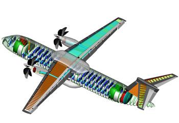 مجوز فعاليت سازمان طراحی وسایل پرنده یا هواپیما (D.O.A)