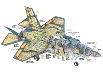 هزینه صدور مجوز شرکت ساخت لوازم هواپیما و پرنده