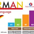 مجوز برگزاری آزمون زبان آلمانی telc